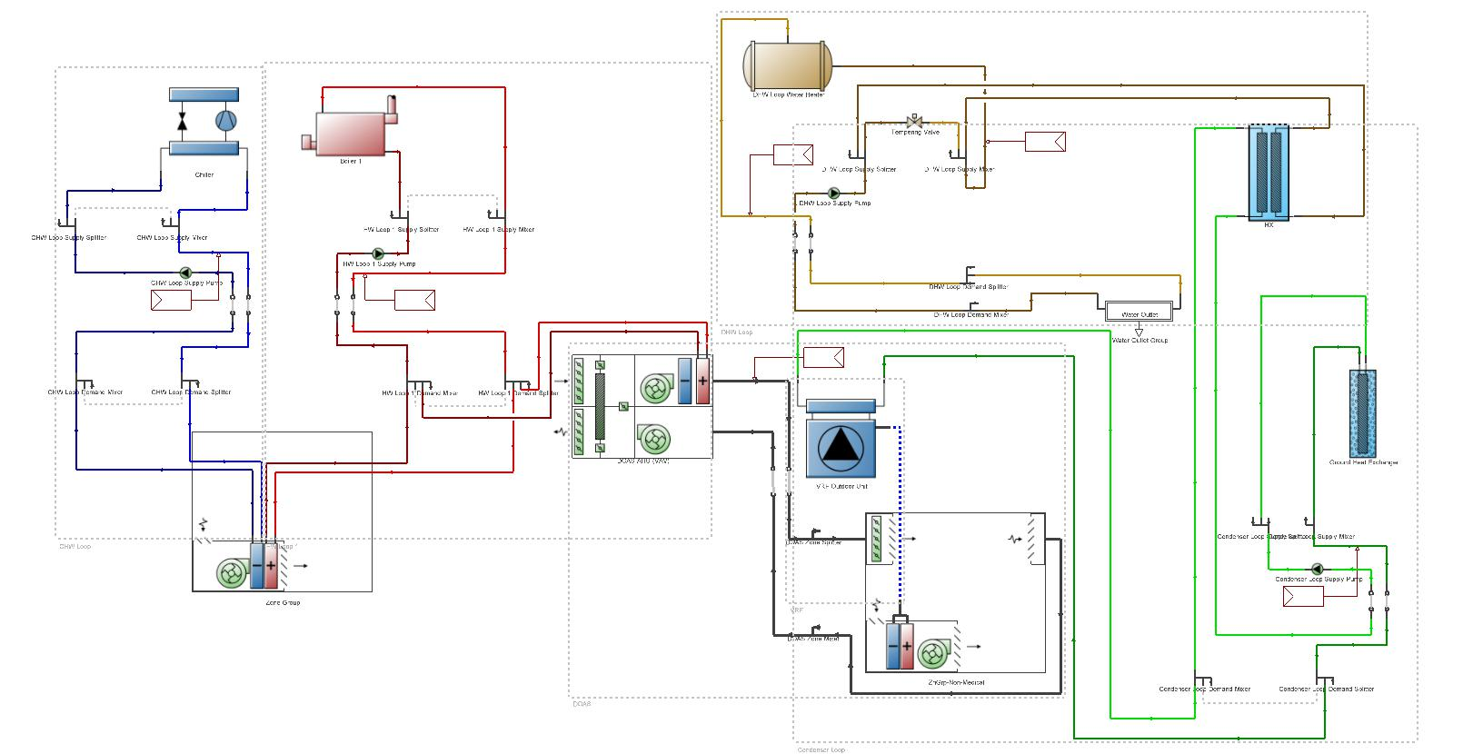 This shows the schematic of an evaporatively cooled chiller (evaporative  details not shown as schematic components but included in chiller data)  serving one ...
