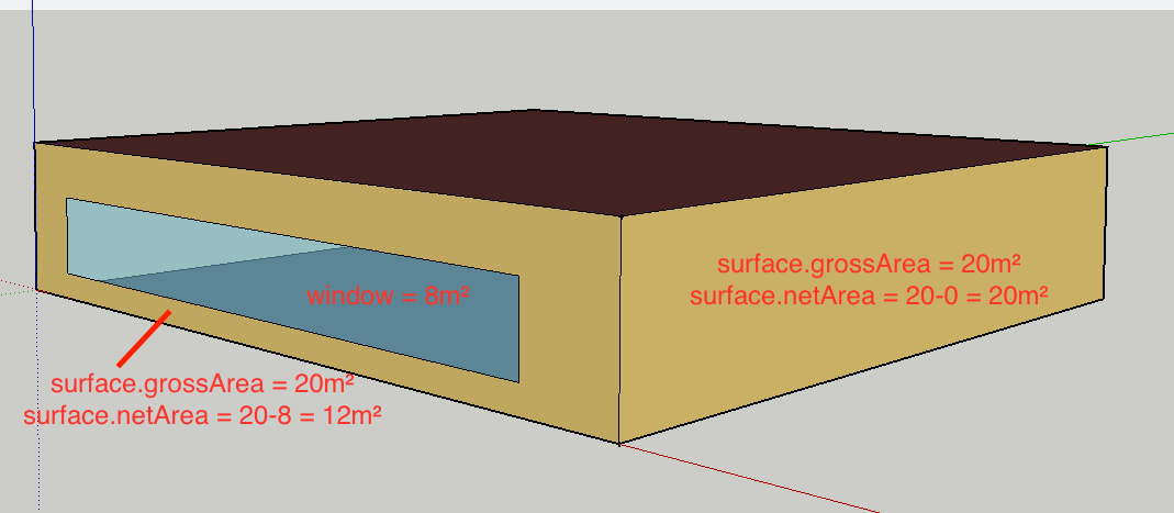 surface areas explained